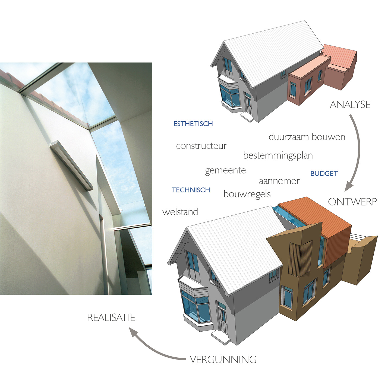 architectonisch-advies-03