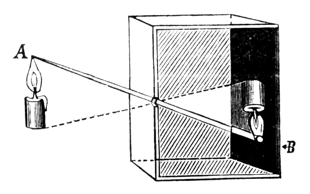 ws-pinhole-01